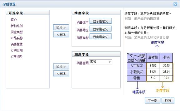 多维分析矩阵字段设置